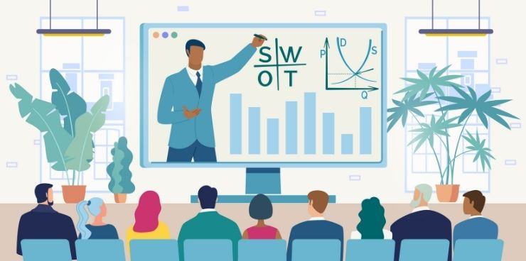 How to Use Sales Training Videos for Your Business