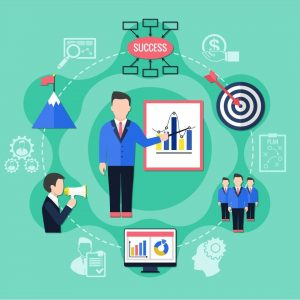 types of sales training programs