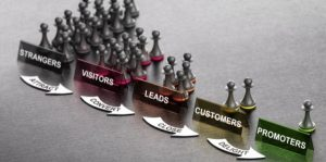 What are Some Effective Examples of Inbound Marketing