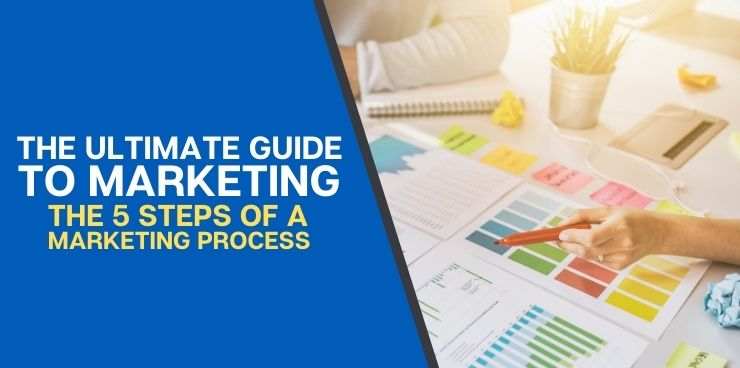 The 5 Steps of a Marketing Process