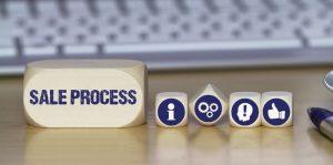 Optimize Your own Sales Process