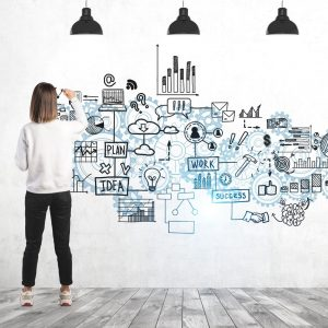 The Role of the Digital Marketing Specialist