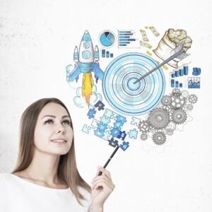 What is Targeting in Marketing